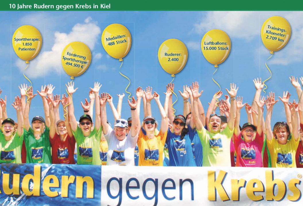 10 Jahre Rudern gegen Krebs in Kiel